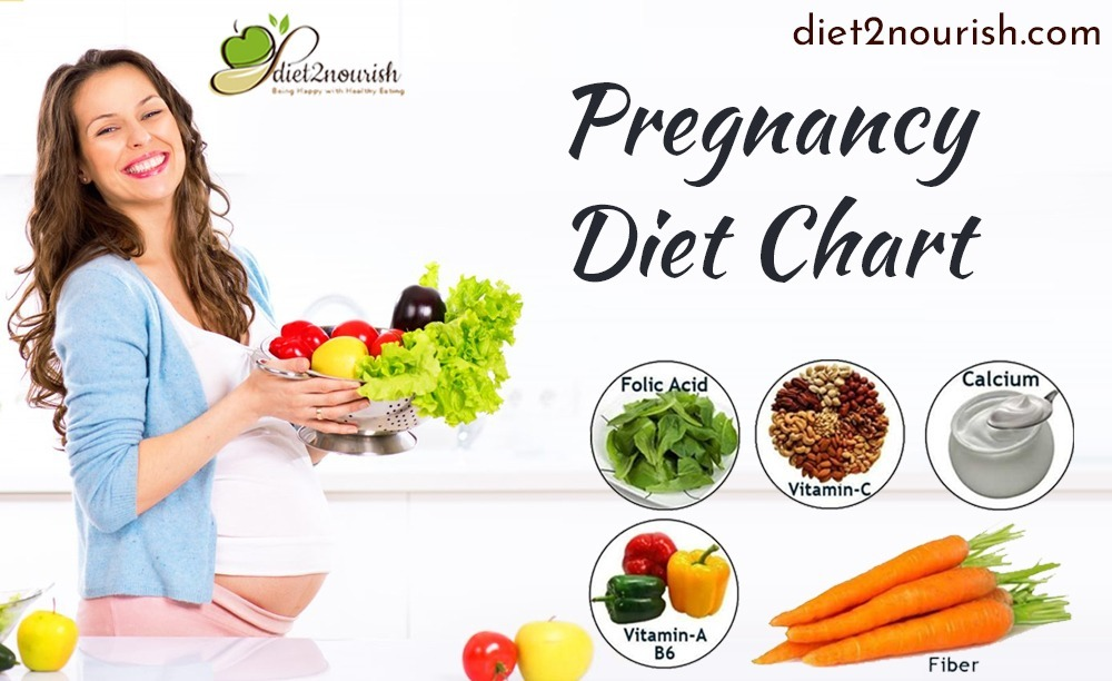 Pregnancy-Diet-Chart